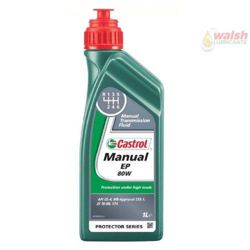 Manual Transmission Fluids
